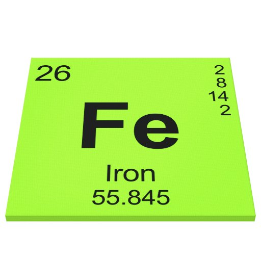 New periodic table name for iron periodic - Iron on the periodic table ...