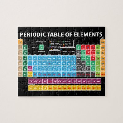 Periodic table jigsaw puzzle zazzle urtaz Image collections