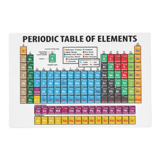 Periodic Table Of Elements Laminated Placemat