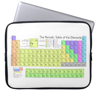Periodic table of elements laptop sleeve