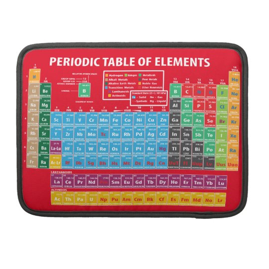 Periodic Table Of Elements MacBook Pro Sleeves