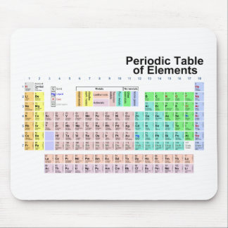 Periodic Table of Elements Mouse Mat