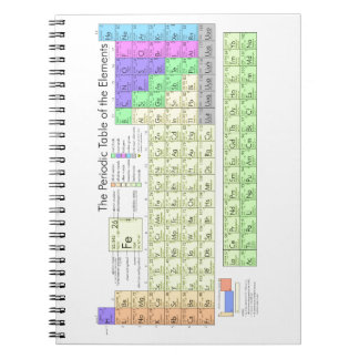 Periodic Table of Elements Spiral Note Book