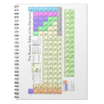 Periodic Table of Elements Notebooks