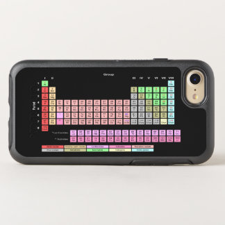 Periodic Table of Elements OtterBox Symmetry iPhone 8/7 Case