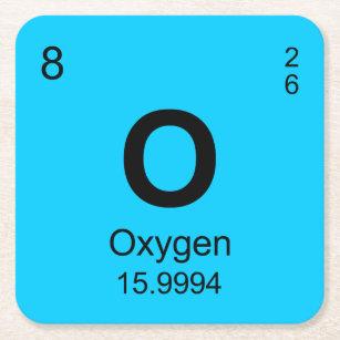 Oxygen the element gifts gift ideas zazzle uk periodic table of elements oxygen square paper coaster urtaz Choice Image