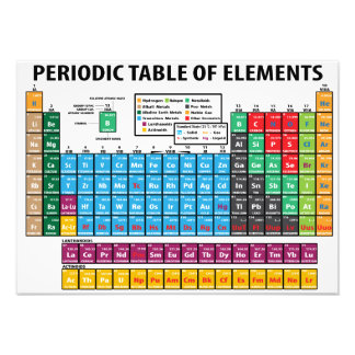 Periodic table photo prints photography for 99 periodic table