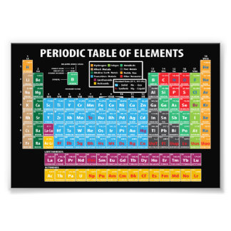 Periodic Table Of Elements Photograph