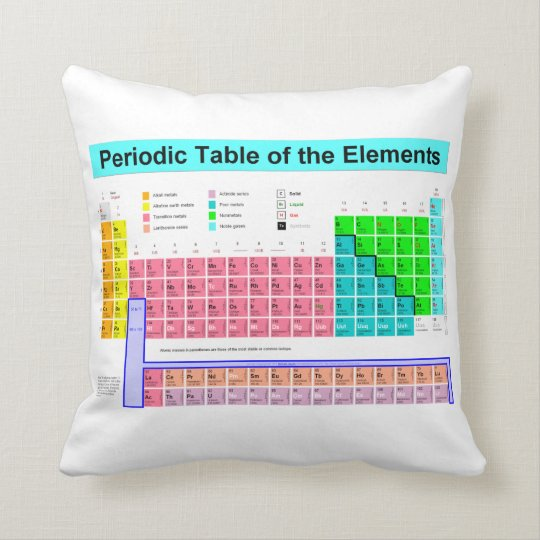 Periodic Table of Elements pillos Cushion