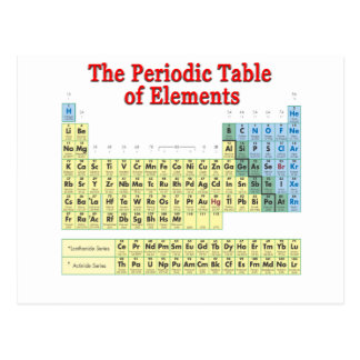 Periodic Table of Elements Post Cards