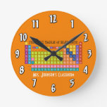 Periodic Table of Elements Round Wall Clocks