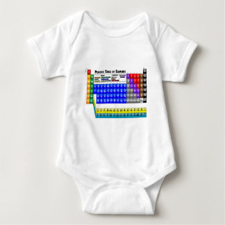 Periodic Table of Elements Shirts