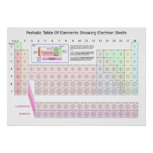 Periodic table of chemical elements posters prints zazzle uk urtaz Image collections