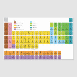Periodic Table of Elements Rectangular Sticker
