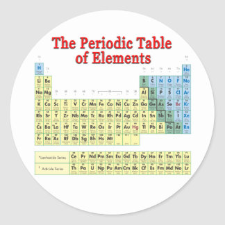 Periodic Table of Elements Round Stickers