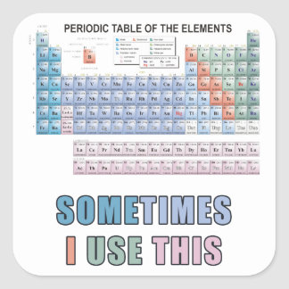 Periodic Table of Elements Stickers