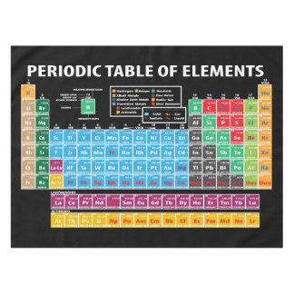 Periodic Table Of Elements Tablecloth