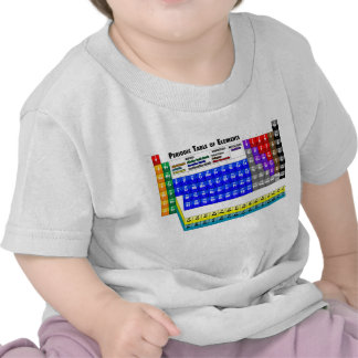 Periodic Table of Elements Tee Shirts