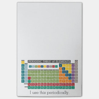 Periodic Table of Elements - Use Periodically Post-it® Notes