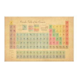 Periodic Table of Elements Vintage Style Gallery Wrap Canvas