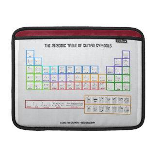 """Periodic Table Of Guitar Symbols MacBook Air 13"""" Sleeves For MacBook Air"""