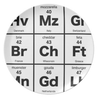 Periodic Table of International Cheeses Plate
