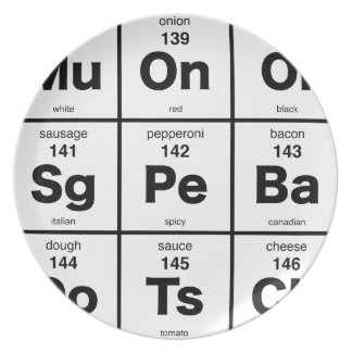 Periodic Table of Pizza Ingredients Plate