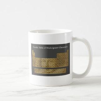 Periodic Table of Shakespeare Characters Basic White Mug