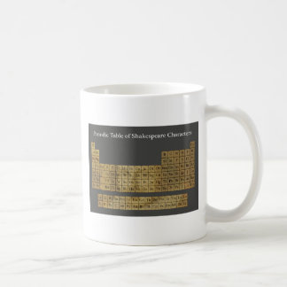 Periodic Table of Shakespeare Characters Coffee Mug