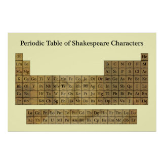 Periodic Table of Shakespeare Characters Print