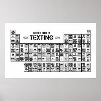 Periodic Table of Texting b w Print
