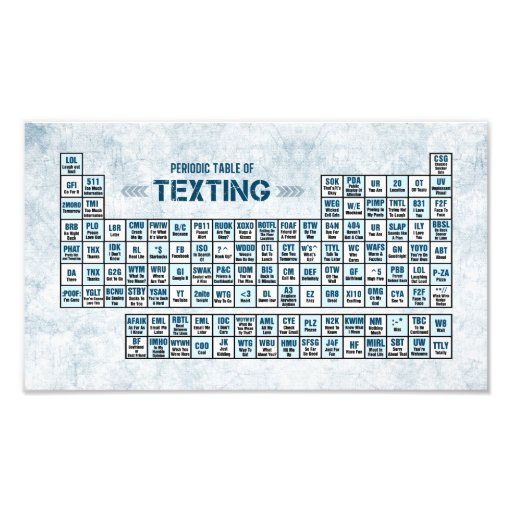 Periodic Table of Texting (Blue) Art Photo