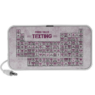 Periodic Table of Texting Pink Notebook Speakers