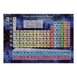 Periodic Table of the Classic Elements - Cosmic Print
