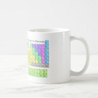 Periodic Table of the Elements Basic White Mug