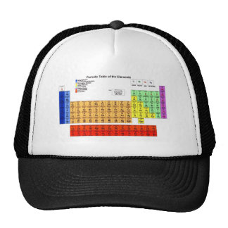 Periodic Table of the Elements Mesh Hats