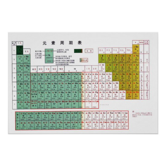 Periodic Table of the Elements in Chinese元 素