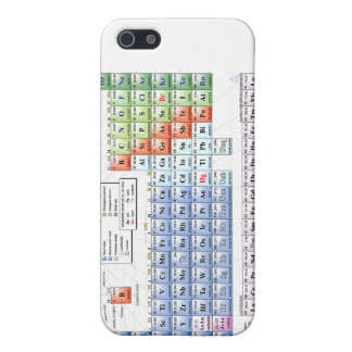 Periodic Table of the Elements iPhone 5/5S Cases
