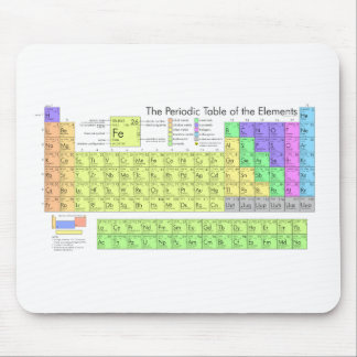 Periodic Table of the Elements Mouse Mat