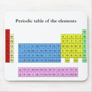 Periodic table of the elements - mouse mat