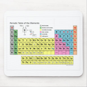 Periodic table mouse mats mouse pads zazzle uk periodic table of the elements mouse pad urtaz Image collections