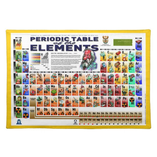 Periodic Table of the Elements Placemats