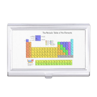 Periodic Table of the Elements Scientific Business Card Cases