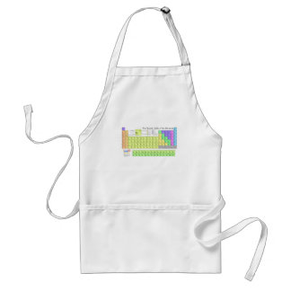 Periodic Table of the Elements Standard Apron