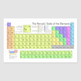 Periodic Table of the Elements Rectangular Stickers