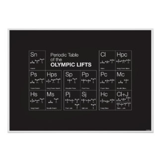 Periodic Table of the Olympic Lifts Print