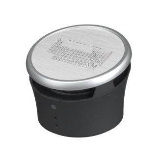 periodic table bluetooth speaker