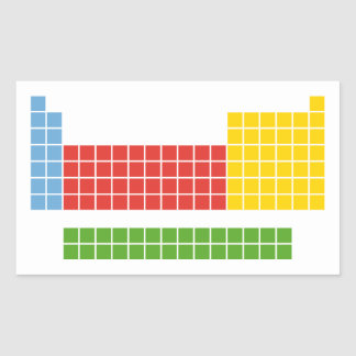 Periodic table rectangular stickers