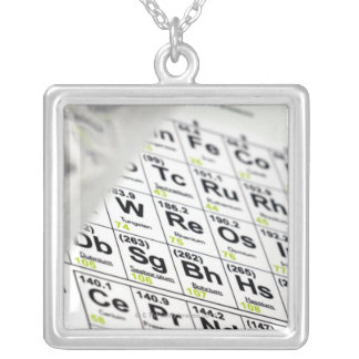 Periodic table. silver plated necklace
