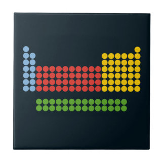 Periodic table small square tile